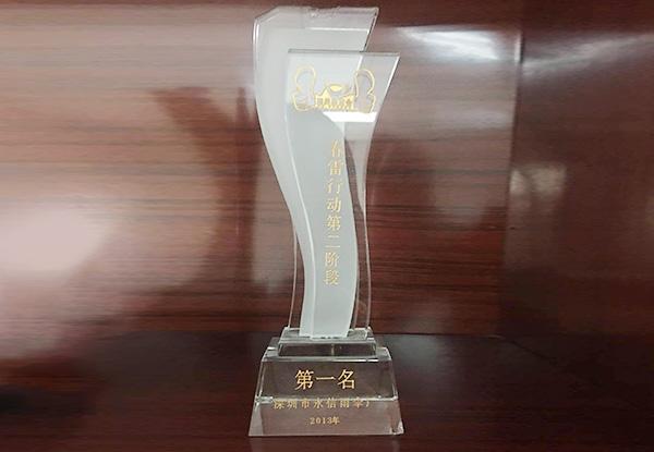 惠州网商会-永诚信